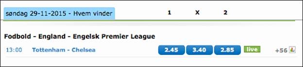 Odds på Tottenham-Chelsea i Premier League