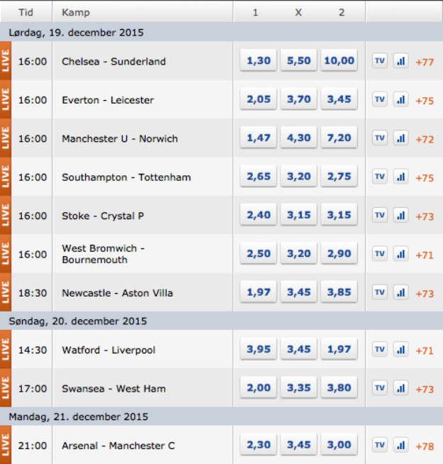 Spil live på Premier League i weekenden og vind tur til Old Trafford