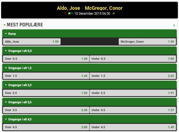 Se braget i UFC mellem Jose ALdo og Conor McGregor ganske gratis hos Unibet