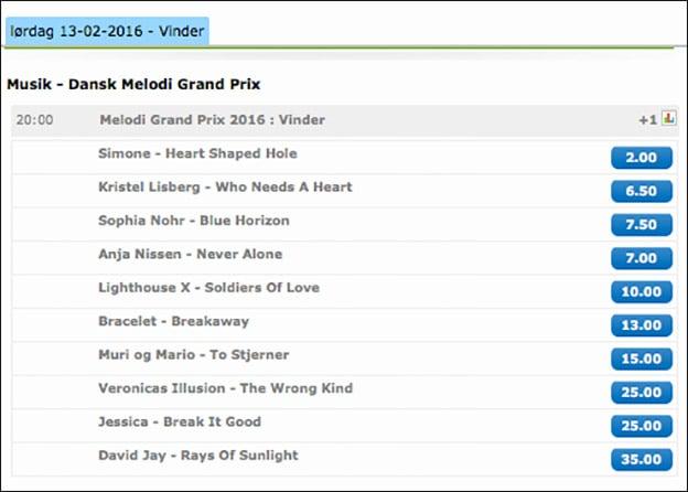 Spil på Melodi Grand Prix hos spiludbyderen NordicBet. Se odds her.