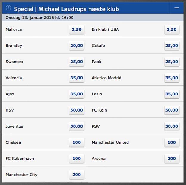 Spil på hvilken klub Michael Laudrup skal træne næste gang