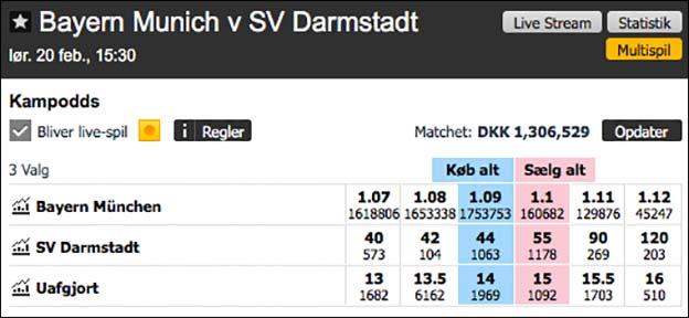 Bayern München-Darmstadt odds fra Betfair