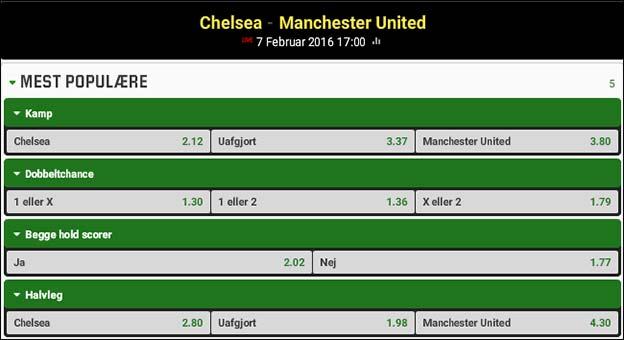 Odds på Chelsea-Manchester United fra Unibet