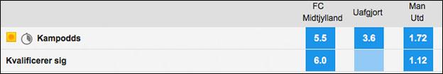 Odds på FC Midtjylland-Manchester United hod Betfair