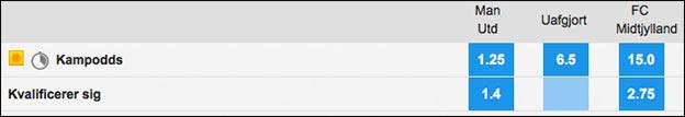 Få flotte odds 8.00 på at FCM går videre imod Manchester United