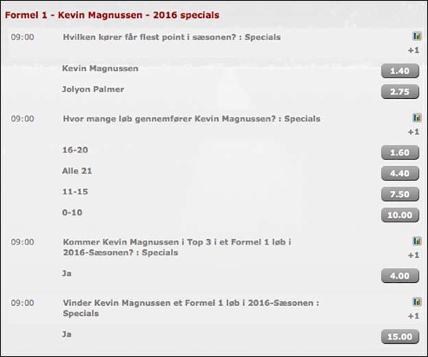 Spil på hvordan Kevin Magnussen klarer sig i sit Formel 1-comeback