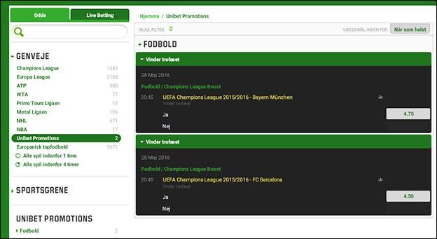 Få forhøjede odds på Champions League hos Unibet