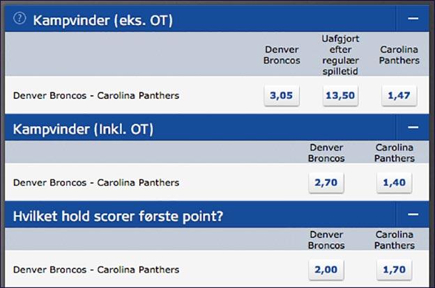 Odds på Super Bowl 50 hos Danske Spil og vind fed NFL-tur til London