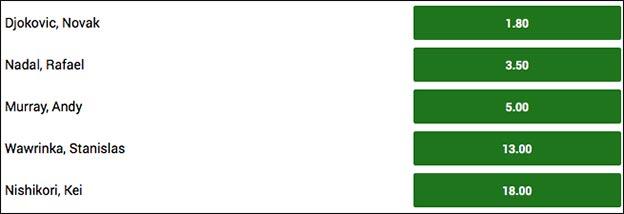 Odds på French Open 2016 - herresingle