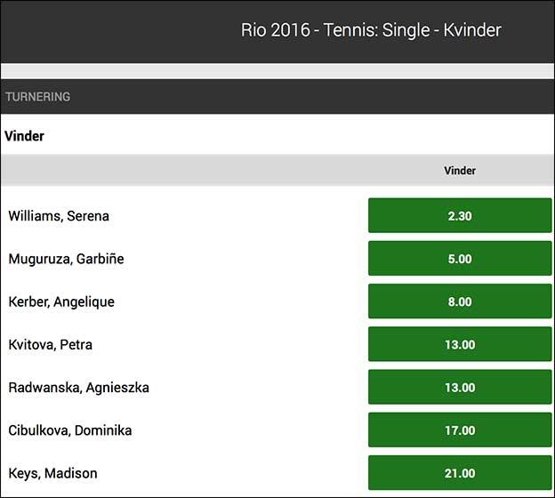 Få cash-back på op til 350 kr. hvis Serena Williams vinder OL-guld