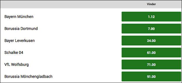 Odds på Bundesligaen 2016/2017 hos Unibet