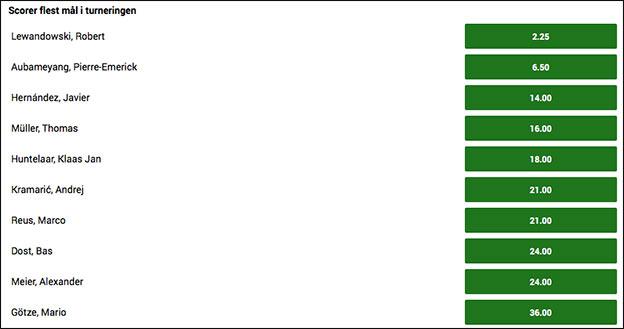 Hvem bliver topscorer i Bundesligaen? Spil på Robert Lewandowski og alle de andre