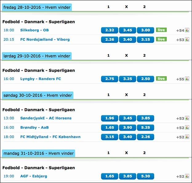 Få risikofrit spil på Superligaen hos NordicBet