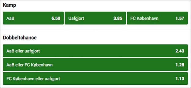 Spil på AaB-FC København og vind billetter til Champions League-braget FCK-Porto