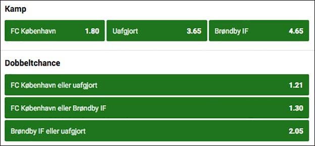 Se oddsene på FCK-Brøndby hos Unibet