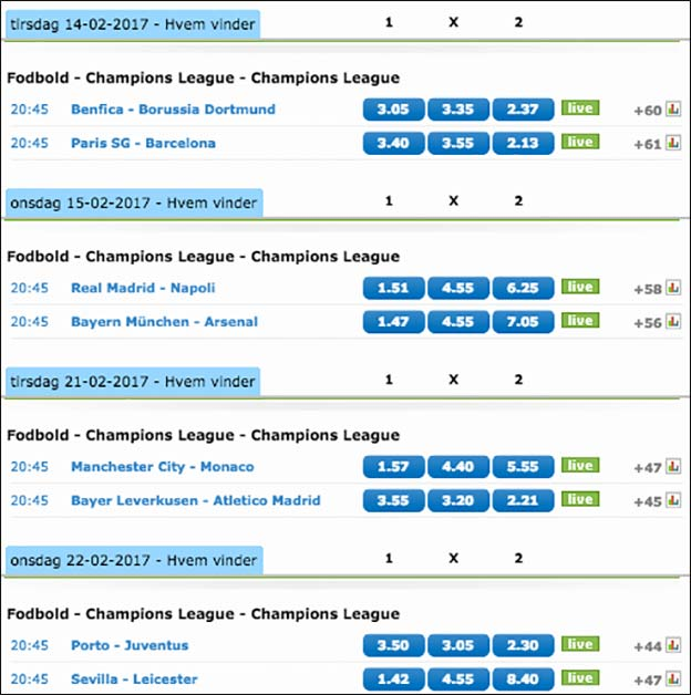 Risikofri livebetting på Champions League hos NordicBet