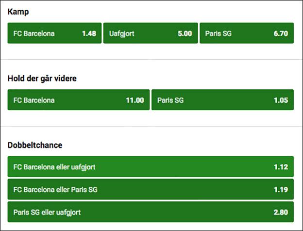 Odds på FC Barcelona-PSG i Champions League hos Unibet