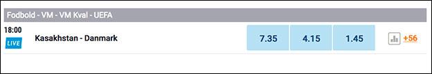 Odds på Kasakhstan-Danmark i VM-kvalifikationen