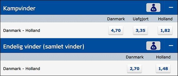 Se oddsene på EM-finalen mellem Danmark og Holland her.
