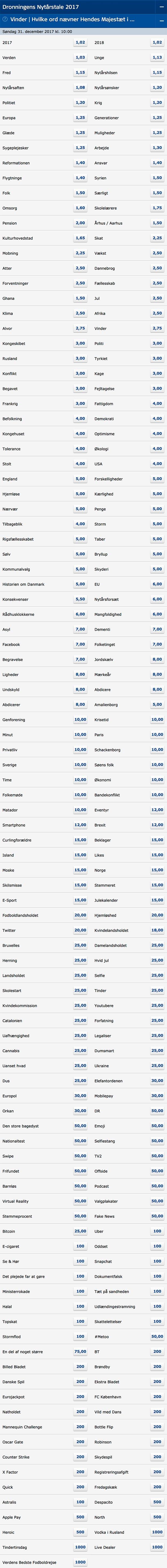 Spil på Dronningens nytårstale hos Danske Spil. Se alle odds her.
